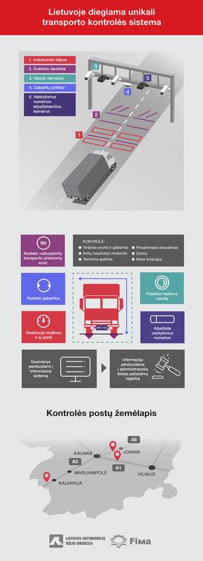 prekybos kontrolės priemonių informacinė sistema mokytis dienos prekybos